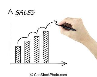 판매, 성장, 그래프, 그어진, 얼마 만큼, 남자 손