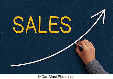 판매, 성장