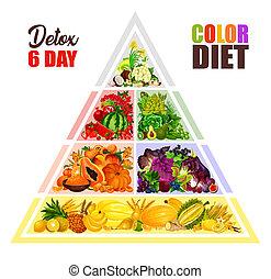 피라미드, 색, 채식주의자, 음식물 음식, 벡터