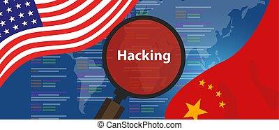 해커, espionage., 또는, 중국어, 미국, cyber, 감시, 조사, 중국, 위반, 안전, 컴퓨터 조작을 즐기기의