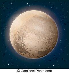 행성, 난쟁이, 명왕성, 공간