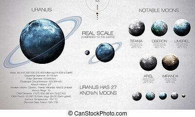 행성, 모든 것, 성분, 천왕성, 공급된다, 이것, 심상, -, 체계, nasa., 높은, 태양의, 행성, infographics, 약, 결의안, 그것의, moons., available.