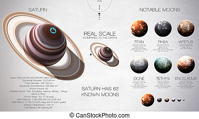 행성, 모든 것, 성분, 태양의, 공급된다, 이것, 심상, -, 체계, nasa., 높은, 행성, ...