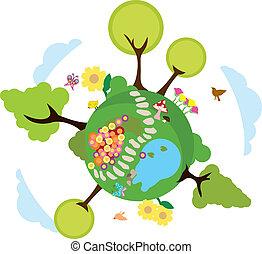 환경, 지구, 배경