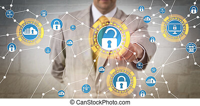회사의 매니저, 특수한 모임, 자료 보안, 규칙