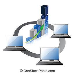 휴대용 퍼스널 컴퓨터, 와, 사업, 또는, 이익, 성장, 막대 그래프