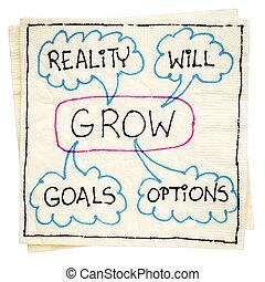 -, オプション, 意志, ゴール, 現実, 成長しなさい