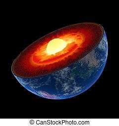 -, 核心, 地球, 隔離された, 構造, スケール