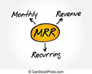 -, 頭字語, 概念, ビジネス, マンスリー, mrr, 再発する, 収入