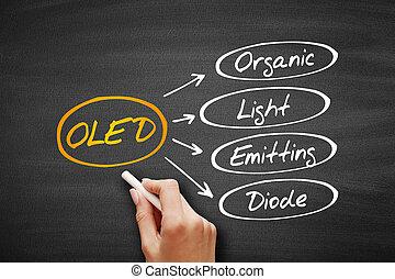 -, 頭字語, oled, ダイオード, light-emitting, 有機体である