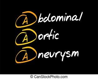 -, aaa, aorta-, körülírt ütőértágulat, hasi, betűszó