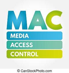 -, acceso, siglas, control, medios, mac
