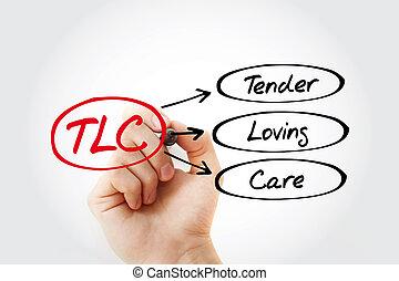 -, acronyme, tlc, aimer, tendre, soin