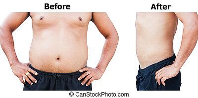 pérdida de peso de 20 libras antes y después del macho