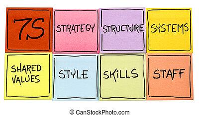 -, analýza, 7s, kultura, vyvolávání, pojem, organizational