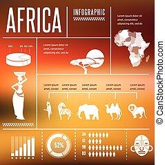 -, bakgrund, afrika, infographics