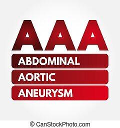 -, betűszó, aaa, hasi, aorta-, körülírt ütőértágulat