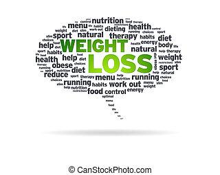 -, burbuja del discurso, pérdida de peso