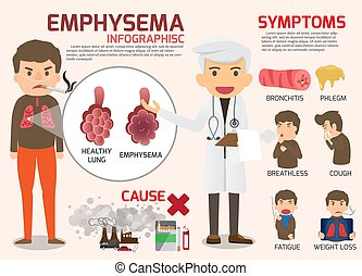 -, cartoon., médico, vector, obstructor, crónico, salud, :, enfisema, enfermedad, copd, infographics, concepto, pulmonar, elements., disease.
