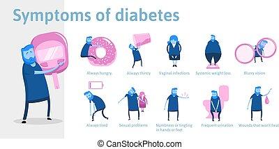 plantillas de volantes informativos sobre diabetes