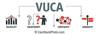 -, complexité, mots, bannière, incertitude, volatility, ambiguïté, vuca