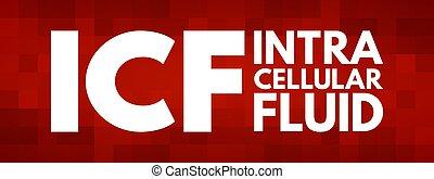 -, conceito, acrônimo, icf, fluido, médico, intracellular