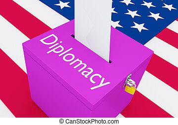 -, concept, politique, diplomatie