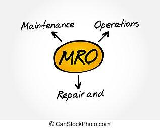 -, concepto, siglas, mro, reparación, mantenimiento, ...