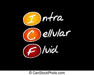 -, fluido, icf, conceito, acrônimo, intracellular