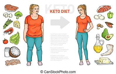 -, gabarit, régime, avant, keto, femme, être régime, dessin animé, affiche, après