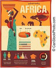 -, háttér, afrika, infographics