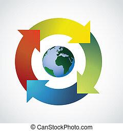 -, illustratie, planeet, richtingwijzer, aarde, cirkel