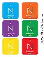 -, ilustração, elemento, informativo, periódico, nitrogênio