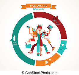 -, infographic, maman, mère, multitâche, super