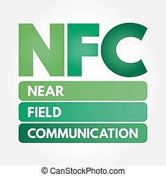 -, komunikacja, akronim, nfc, pole