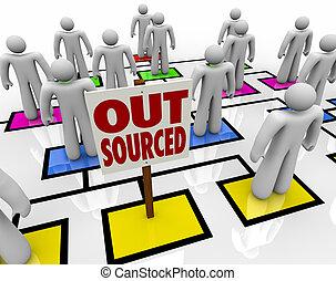 -, mapa, organizacional, posição, eliminated, outsourced