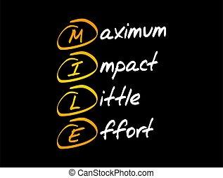 -, maximum, litet, nedslag, ansträngning, mile, akronym