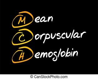 -, medel, mch, hemoglobin, corpuscular, akronym