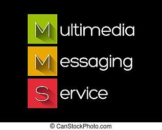 -, multimedia, mms, mensajería, siglas, servicio