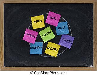 -, negativo, emociones, sentimientos, malo, frustración