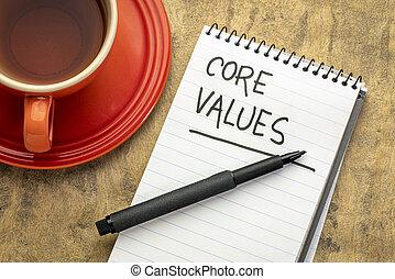 -, noyau, cahier, écriture, valeurs