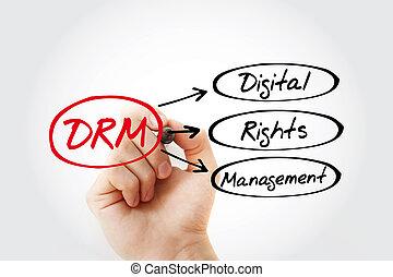 -, numérique, acronyme, gestion, droits, drm