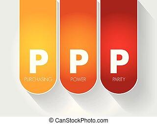 -, ppp, acroniem, koopkracht, pariteit