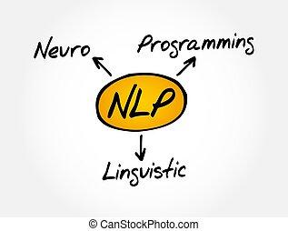 -, programación, siglas, concepto, linguistic, nlp, neuro