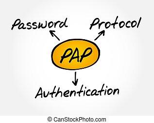 -, protocole, authentication, acronyme, pap, mot passe