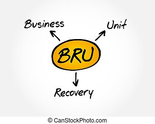 -, récupération, concept, bru, acronyme, business, unité