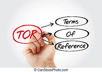 -, referentie, teken, acroniem, tor, termijnen