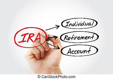 -, retraite, ira, acronyme, individu, compte