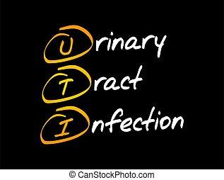 -, santé, infection, urinaire, concept, uti, région