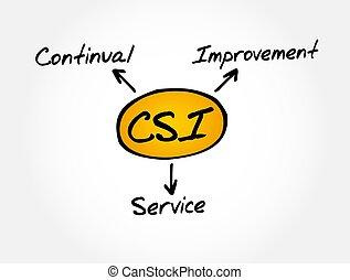 -, siglas, mejora, concepto, continuo, servicio, csi, empresa / negocio